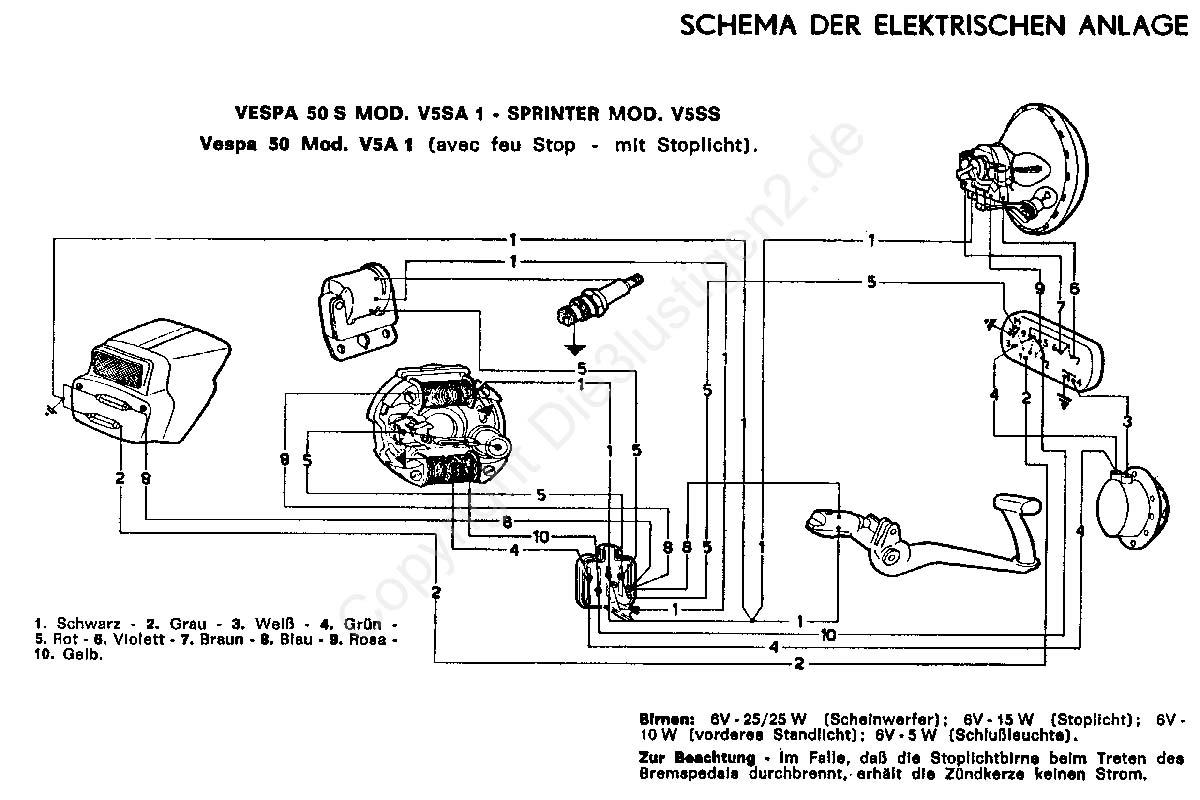 vespa p125x wiring diagram wir   ber uns   wir   ber uns